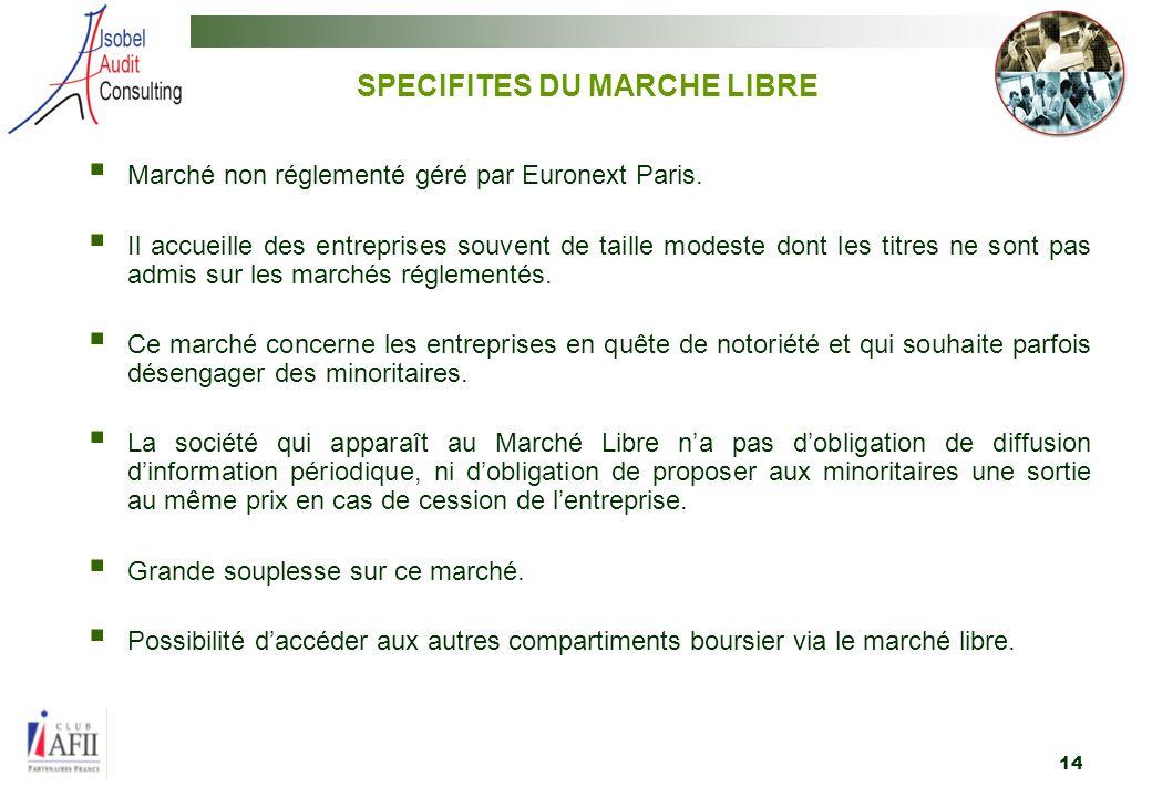14 Marché non réglementé géré par Euronext Paris.