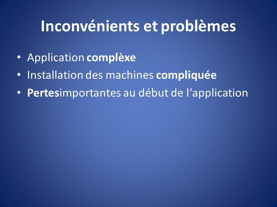 Inconvénients et problèmes Application complèxe Installation des machines compliquée Pertesimportantes au début de lapplication