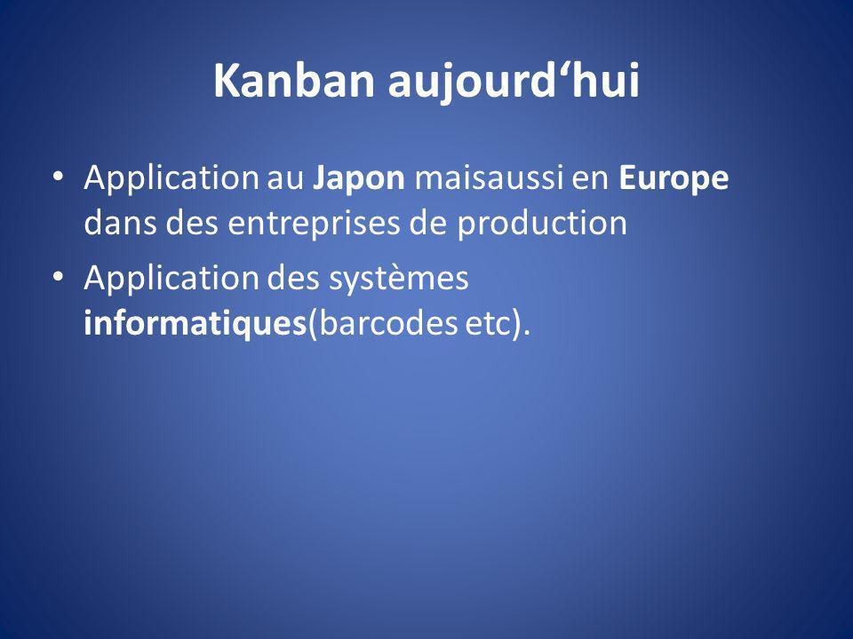 Kanban aujourdhui Application au Japon maisaussi en Europe dans des entreprises de production Application des systèmes informatiques(barcodes etc).