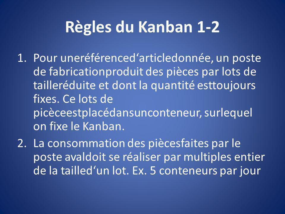 Règles du Kanban 1-2 1.Pour uneréférencedarticledonnée, un poste de fabricationproduit des pièces par lots de tailleréduite et dont la quantité esttou
