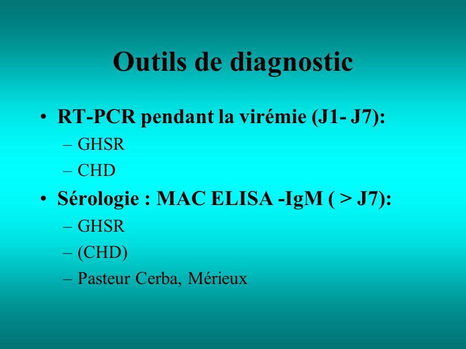 Outils de diagnostic RT-PCR pendant la virémie (J1- J7): –GHSR –CHD Sérologie : MAC ELISA -IgM ( > J7): –GHSR –(CHD) –Pasteur Cerba, Mérieux