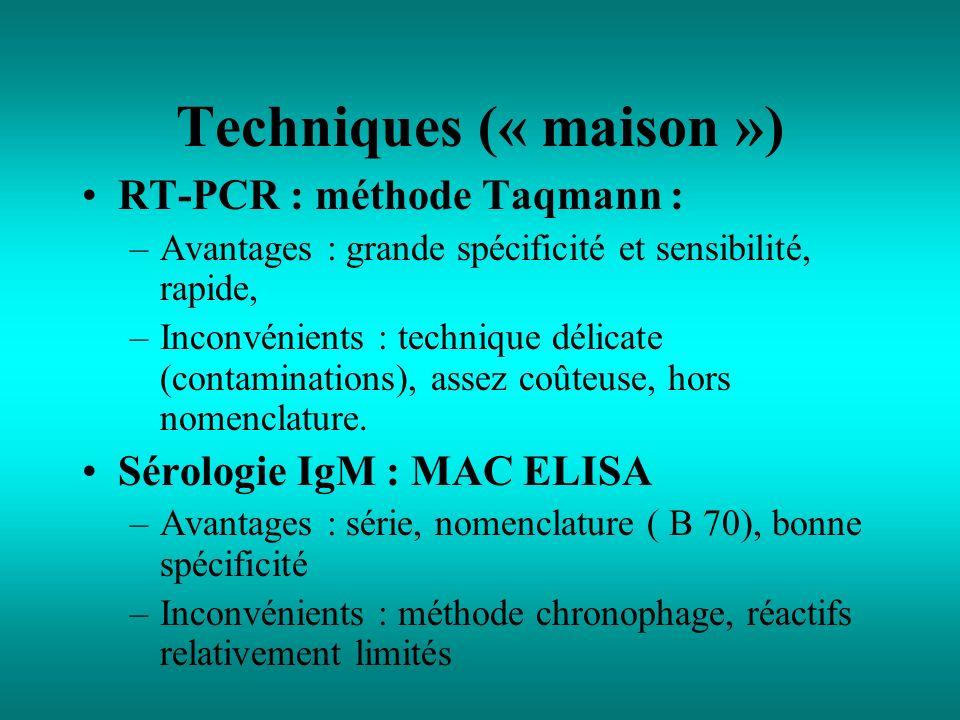 Techniques (« maison ») RT-PCR : méthode Taqmann : –Avantages : grande spécificité et sensibilité, rapide, –Inconvénients : technique délicate (contam