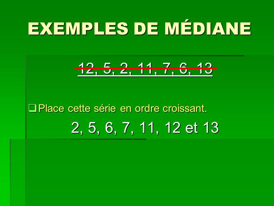 EXEMPLES DE MÉDIANE 12, 5, 2, 11, 7, 6, 13 Place cette série en ordre croissant. Place cette série en ordre croissant. 2, 5, 6, 7, 11, 12 et 13