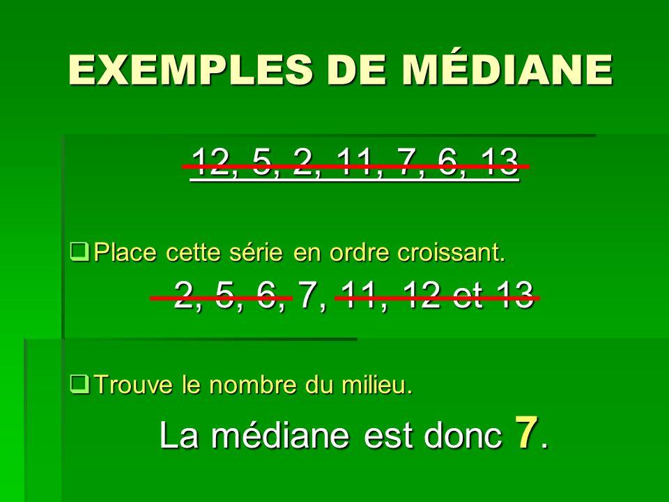 EXEMPLES DE MÉDIANE 12, 5, 2, 11, 7, 6, 13 Place cette série en ordre croissant. Place cette série en ordre croissant. 2, 5, 6, 7, 11, 12 et 13 Trouve