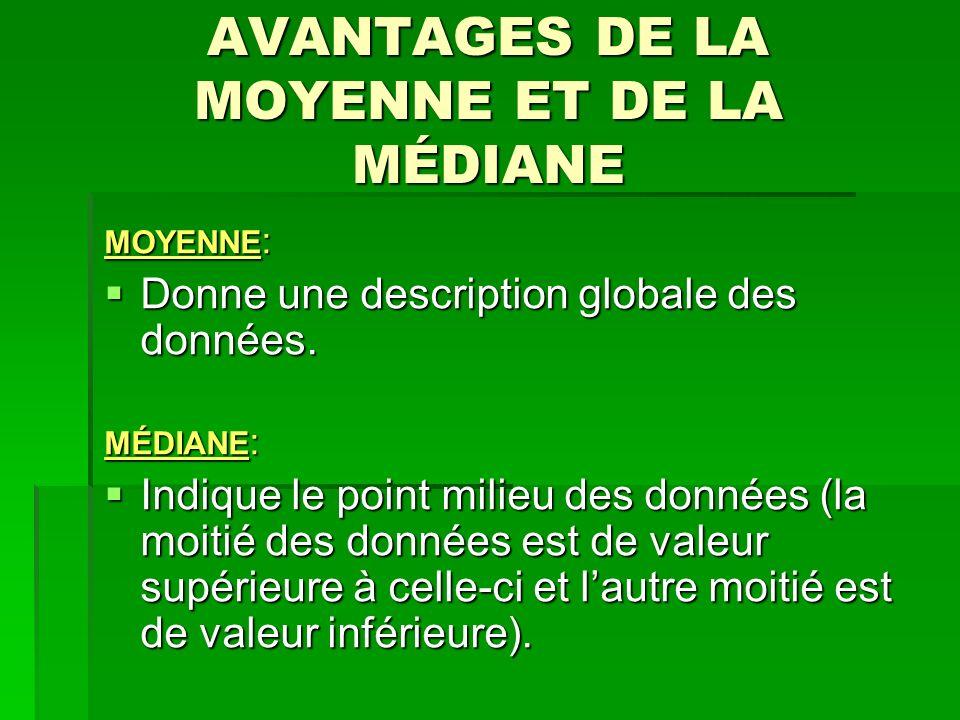 AVANTAGES DE LA MOYENNE ET DE LA MÉDIANE MOYENNE : Donne une description globale des données.