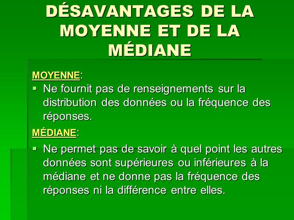 DÉSAVANTAGES DE LA MOYENNE ET DE LA MÉDIANE MOYENNE : Ne fournit pas de renseignements sur la distribution des données ou la fréquence des réponses. N