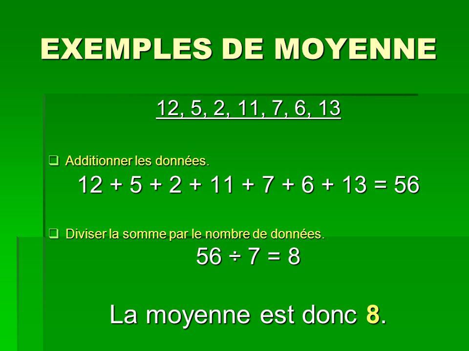 EXEMPLES DE MOYENNE 12, 5, 2, 11, 7, 6, 13 Additionner les données. Additionner les données. 12 + 5 + 2 + 11 + 7 + 6 + 13 = 56 Diviser la somme par le