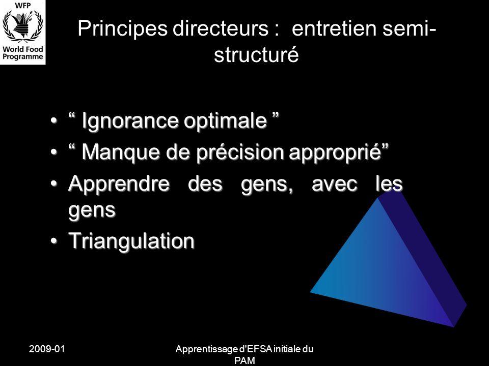 2009-01Apprentissage d EFSA initiale du PAM Principes directeurs : entretien semi- structuré Ignorance optimale Ignorance optimale Manque de précision approprié Manque de précision approprié Apprendre des gens, avec les gensApprendre des gens, avec les gens TriangulationTriangulation