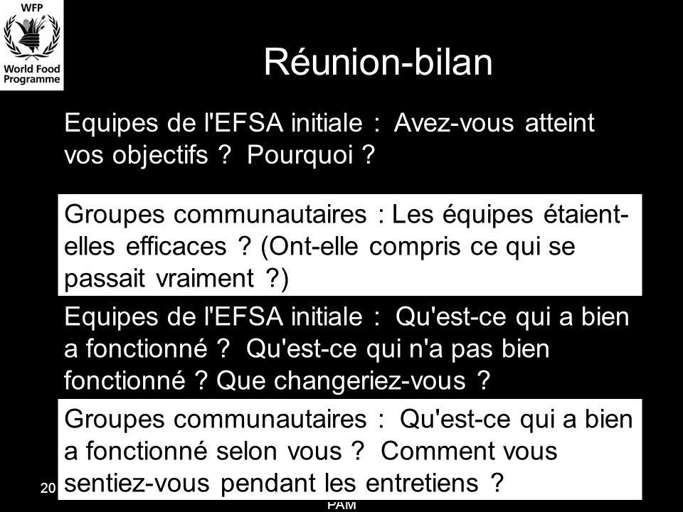 2009-01Apprentissage d EFSA initiale du PAM Réunion-bilan Equipes de l EFSA initiale : Avez-vous atteint vos objectifs .