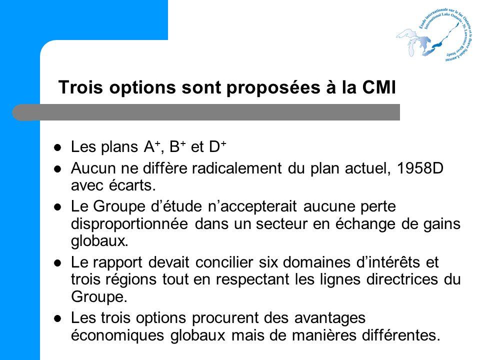 Les plans A +, B + et D + Aucun ne diffère radicalement du plan actuel, 1958D avec écarts.