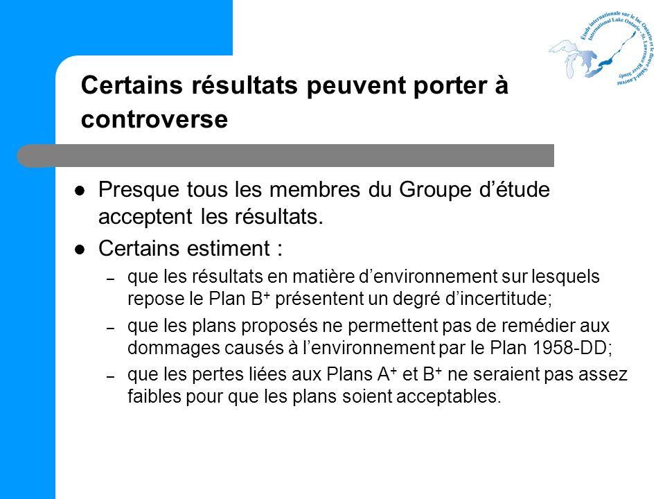 Presque tous les membres du Groupe détude acceptent les résultats.