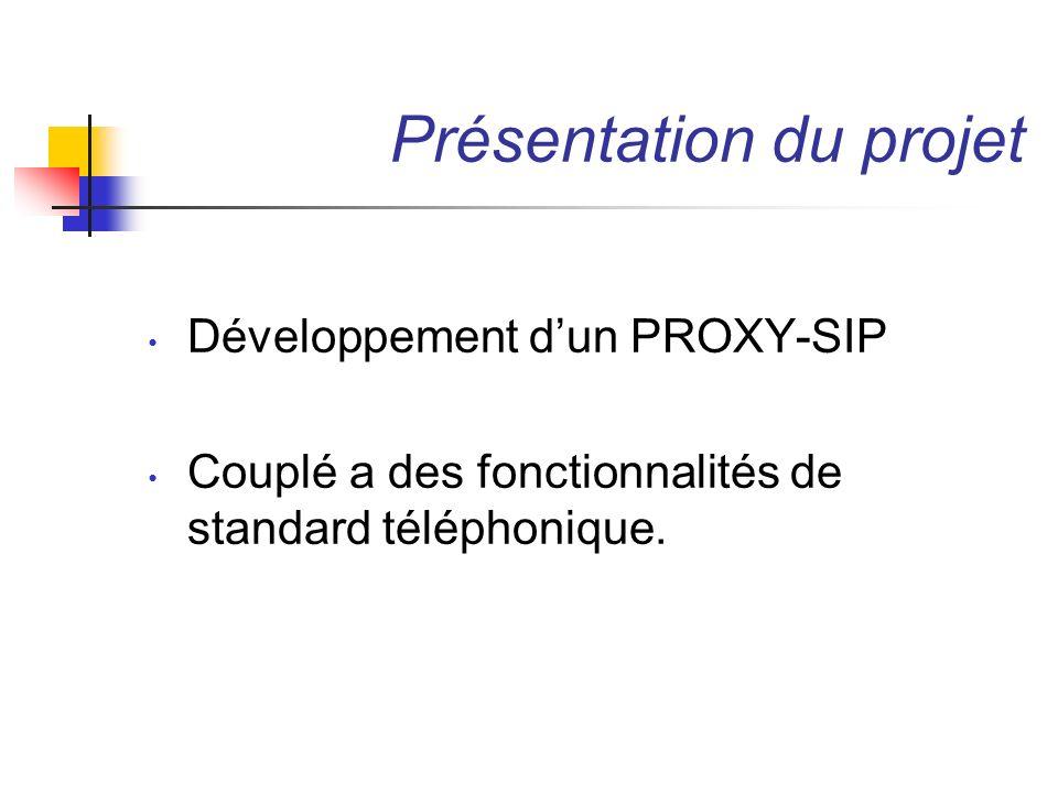 Proxy-Sip Environnement de travail et organisation