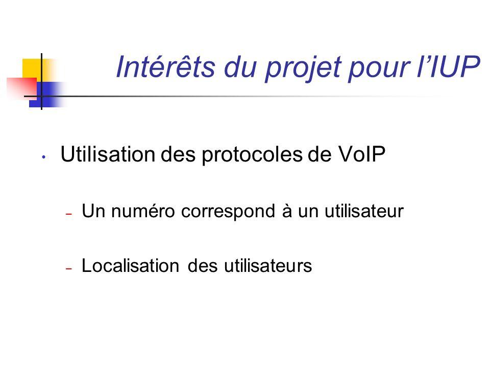 Principales Phases de Tests Test avec le proxy Sans puis avec Authentification Essai avec tel SIP
