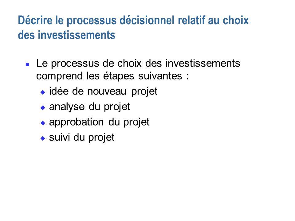 Décrire le processus décisionnel relatif au choix des investissements n Le processus de choix des investissements comprend les étapes suivantes : u idée de nouveau projet u analyse du projet u approbation du projet u suivi du projet