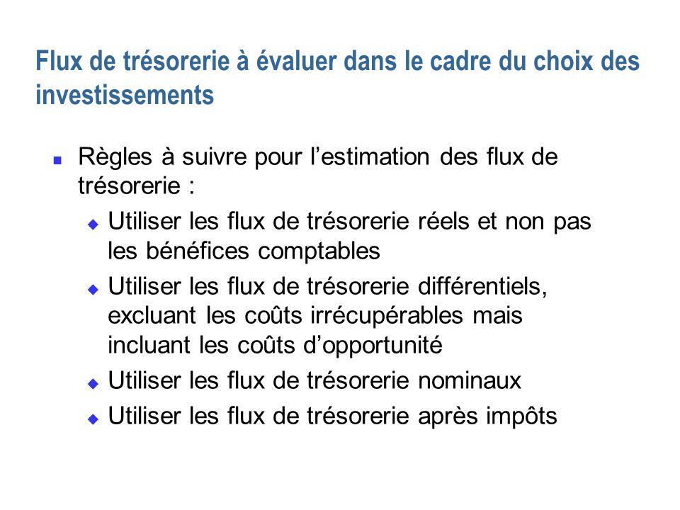 Calculer la valeur actualisée de lavantage fiscal attribuable à la DPA n La valeur actualisée de lavantage fiscal (VAAF) attribuable à la déduction pour amortissement (DPA) sétablit comme suit :