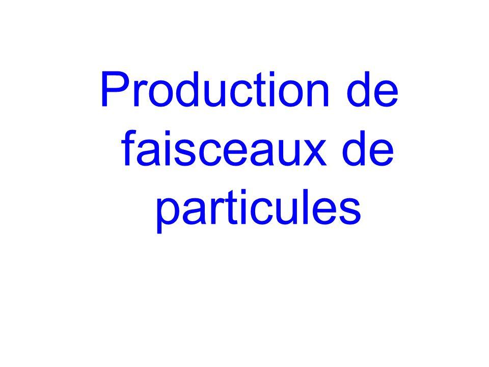 Production de faisceaux de particules