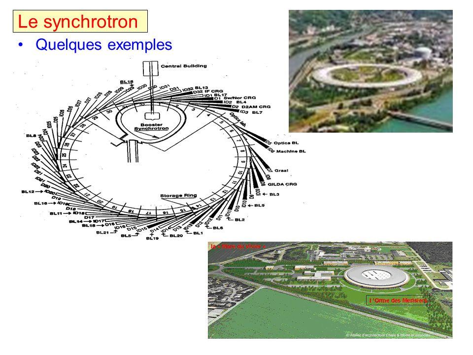 Le synchrotron Quelques exemples