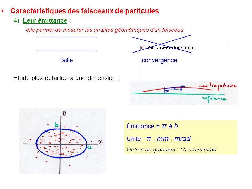 Caractéristiques des faisceaux de particules 4) Leur émittance : elle permet de mesurer les qualités géométriques dun faisceau Taille convergence Etud