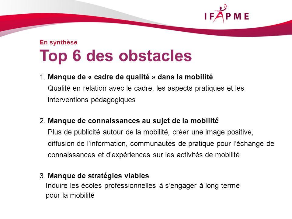 En synthèse 1. Manque de « cadre de qualité » dans la mobilité Qualité en relation avec le cadre, les aspects pratiques et les interventions pédagogiq