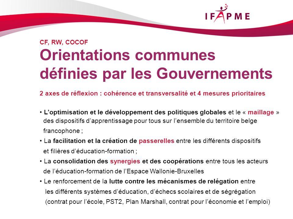 CF, RW, COCOF 2 axes de réflexion : cohérence et transversalité et 4 mesures prioritaires Loptimisation et le développement des politiques globales et