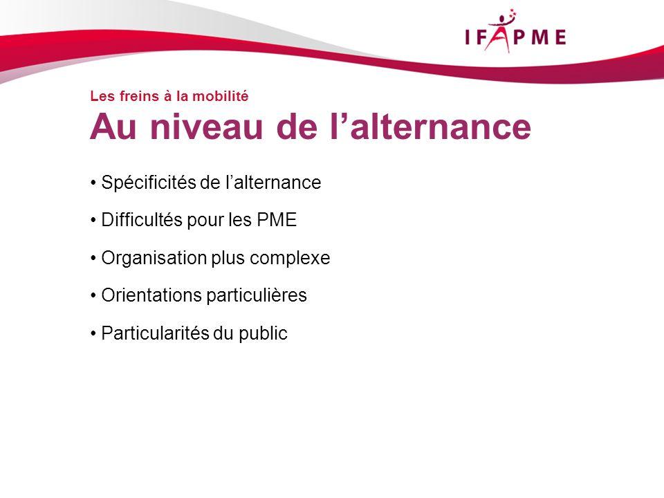 Les freins à la mobilité Spécificités de lalternance Difficultés pour les PME Organisation plus complexe Orientations particulières Particularités du public Au niveau de lalternance