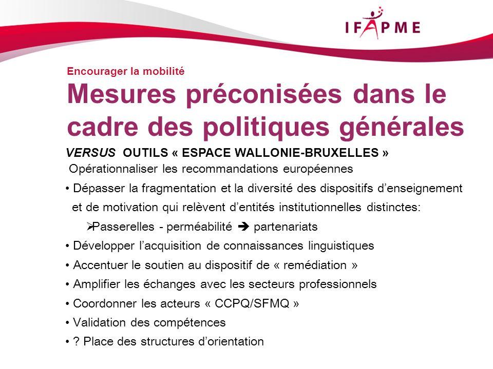Encourager la mobilité VERSUS OUTILS « ESPACE WALLONIE-BRUXELLES » Opérationnaliser les recommandations européennes Dépasser la fragmentation et la di