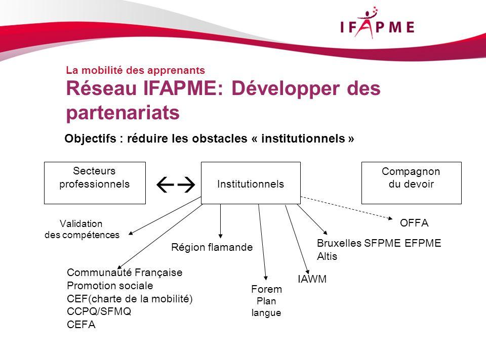 La mobilité des apprenants Objectifs : réduire les obstacles « institutionnels » Réseau IFAPME: Développer des partenariats Secteurs professionnels Co
