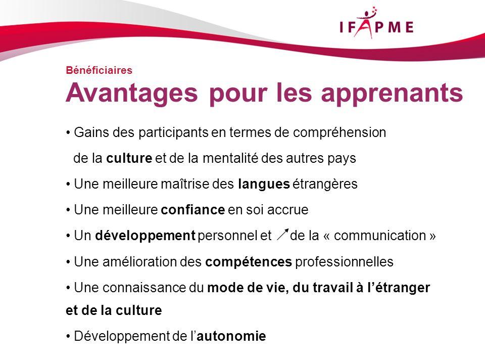 La mobilité des apprenants Réseau IFAPME: Mobilité et formation continue tout au long de la vie Mobilité interne APPRENTISSAGE ALTERNANCE FORMATION DES ADULTES Formation C.E.