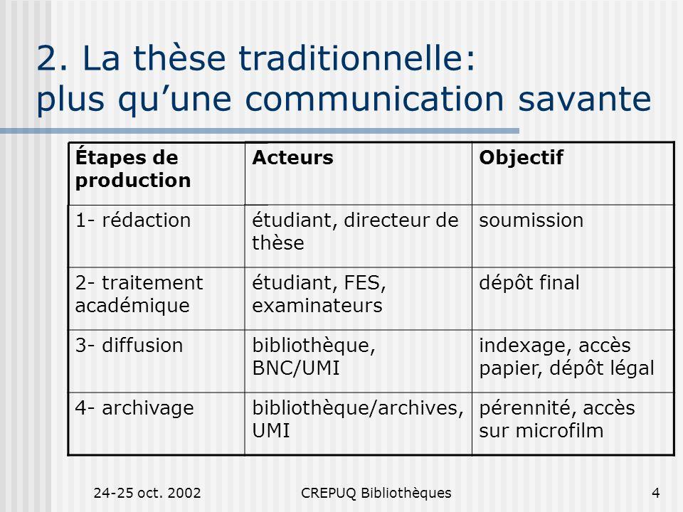 24-25 oct. 2002CREPUQ Bibliothèques4 2.