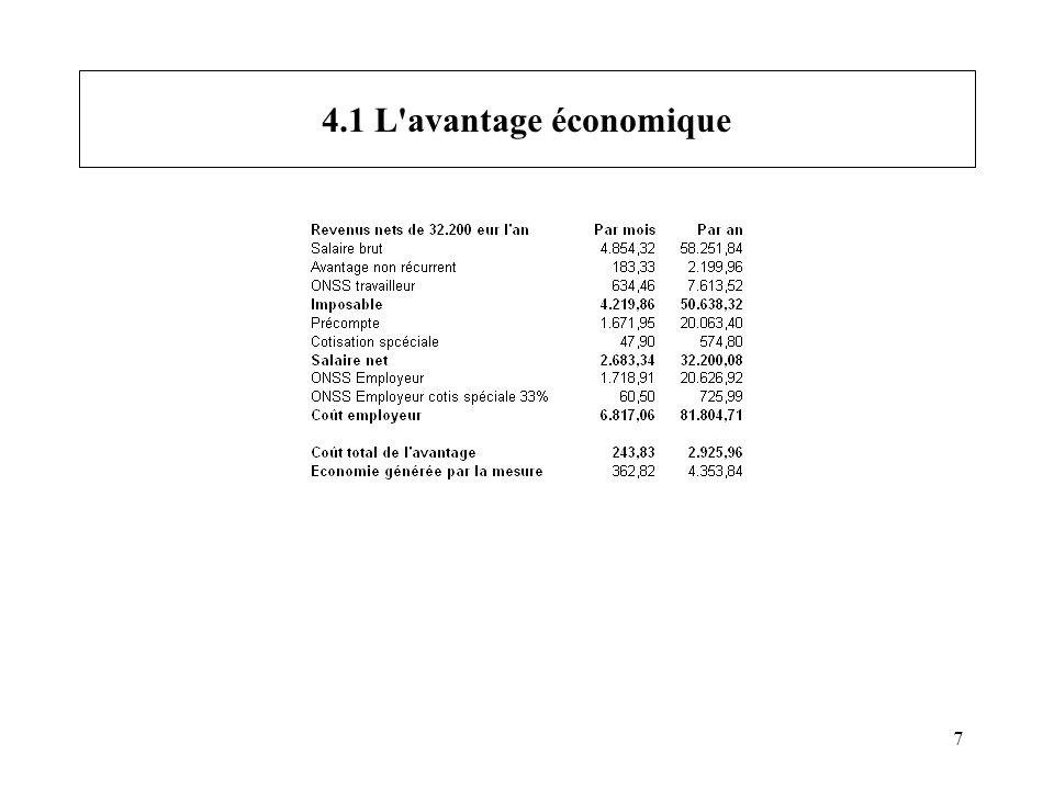7 4.1 L avantage économique