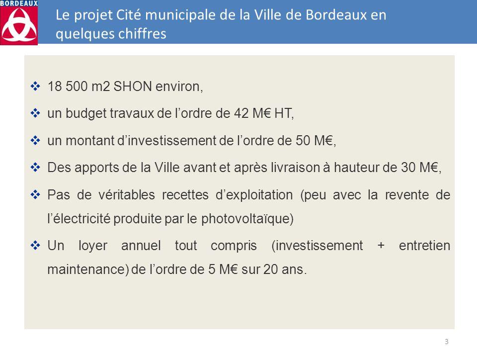 3 Le projet Cité municipale de la Ville de Bordeaux en quelques chiffres 18 500 m2 SHON environ, un budget travaux de lordre de 42 M HT, un montant di