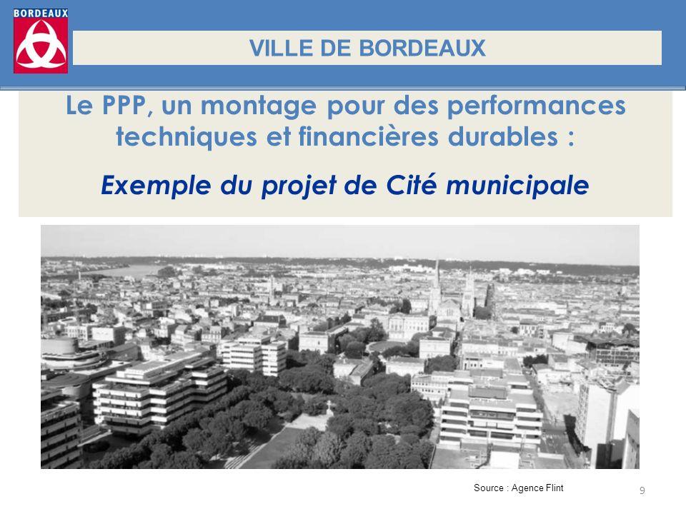9 Le PPP, un montage pour des performances techniques et financières durables : Exemple du projet de Cité municipale Source : Agence Flint VILLE DE BO