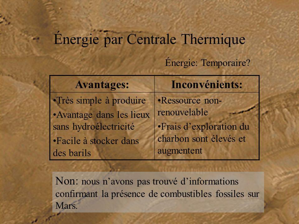 Énergie par Centrale Thermique Énergie: Temporaire.