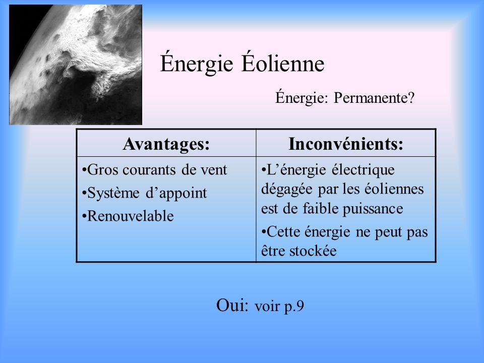 Énergie Éolienne Énergie: Permanente.