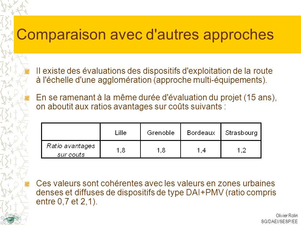 Olivier Rolin SG/DAEI/SESP/EE Comparaison avec d autres approches Il existe des évaluations des dispositifs d exploitation de la route à l échelle d une agglomération (approche multi-équipements).