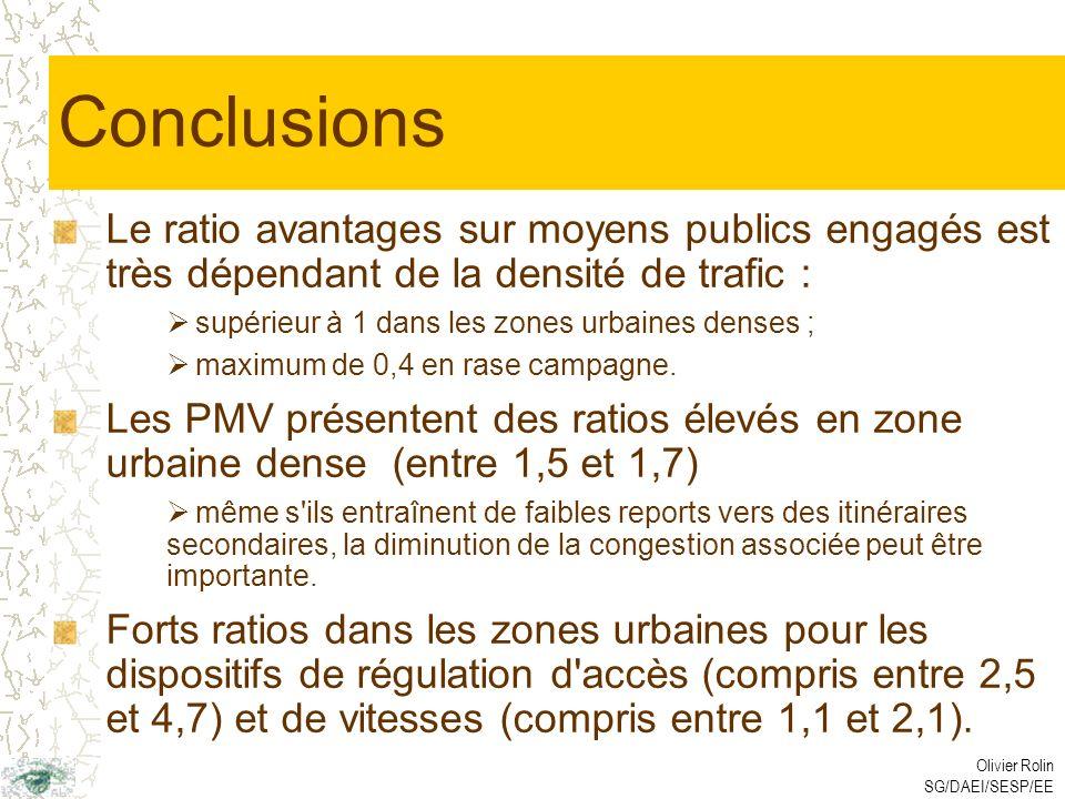 Olivier Rolin SG/DAEI/SESP/EE Conclusions Le ratio avantages sur moyens publics engagés est très dépendant de la densité de trafic : supérieur à 1 dans les zones urbaines denses ; maximum de 0,4 en rase campagne.