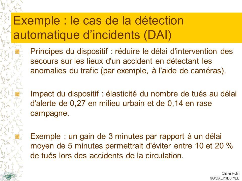 Olivier Rolin SG/DAEI/SESP/EE Exemple : le cas de la détection automatique dincidents (DAI) Évaluation des avantages sur 15 ans avec un taux d actualisation de 4 %.