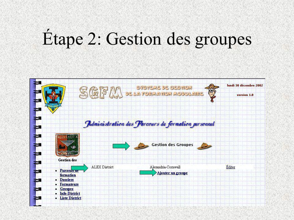 Renseignements personnels accessibles: –Prénom –Nom –Fonction dans le scoutisme –District –Membre actif
