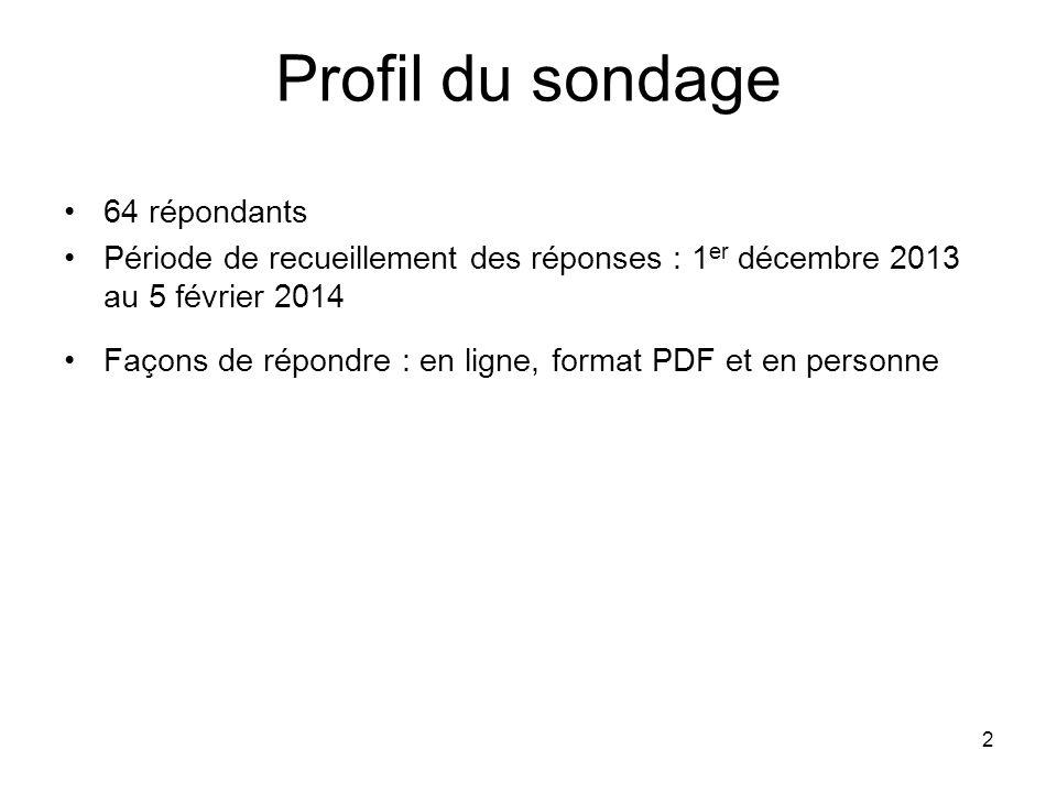 2 Profil du sondage 64 répondants Période de recueillement des réponses : 1 er décembre 2013 au 5 février 2014 Façons de répondre : en ligne, format PDF et en personne