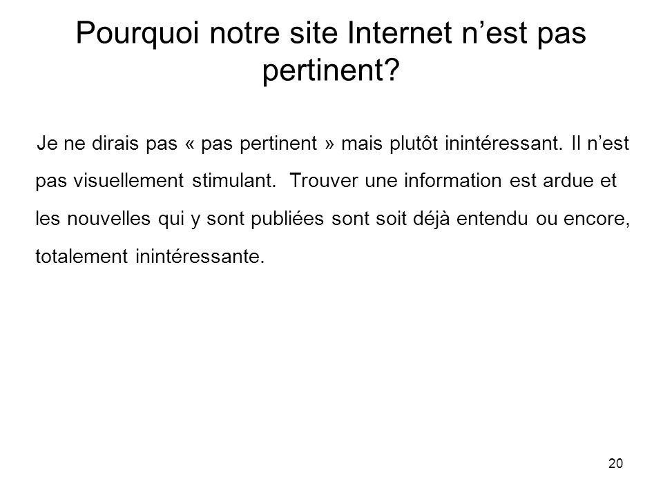 20 Pourquoi notre site Internet nest pas pertinent.