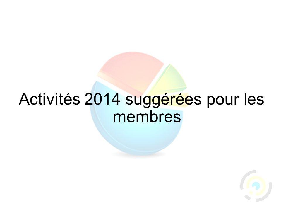45 Activités 2014 suggérées pour les membres