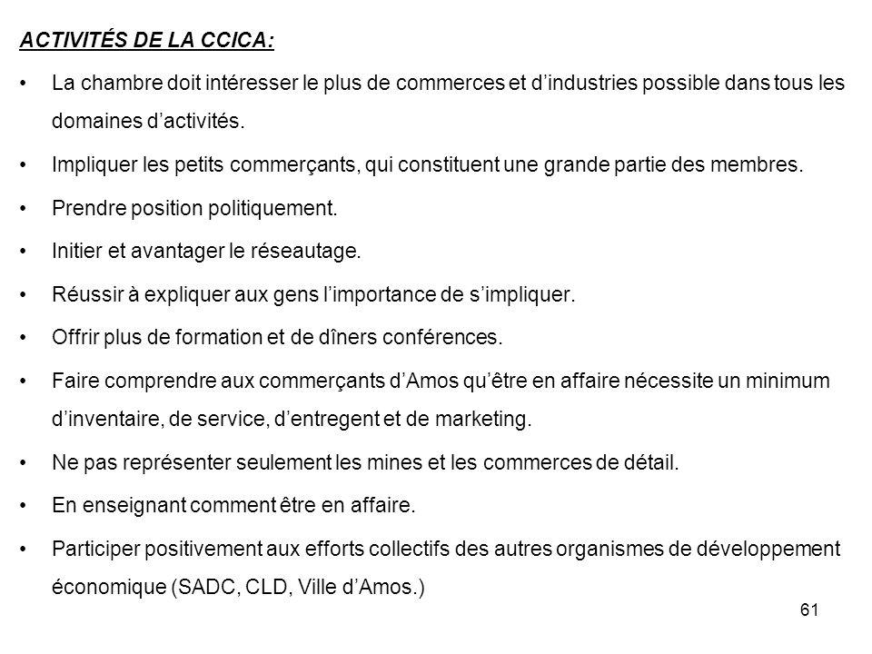 61 ACTIVITÉS DE LA CCICA: La chambre doit intéresser le plus de commerces et dindustries possible dans tous les domaines dactivités.