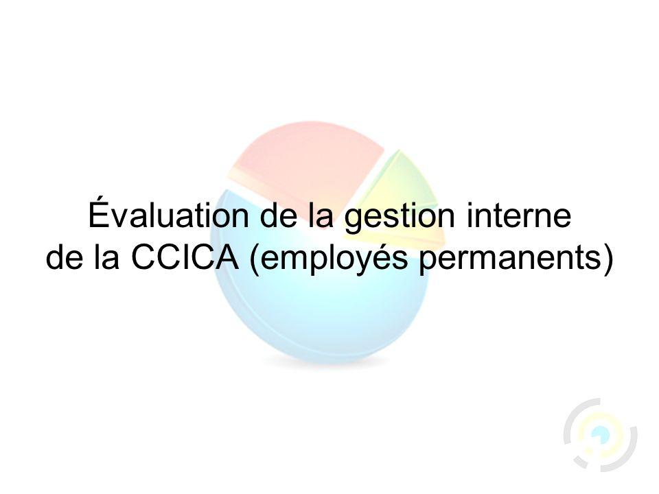 8 Évaluation de la gestion interne de la CCICA (employés permanents)