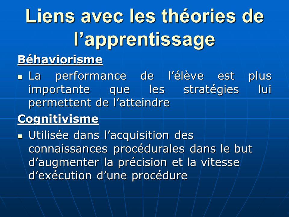 Liens avec les théories de lapprentissage Béhaviorisme La performance de lélève est plus importante que les stratégies lui permettent de latteindre La