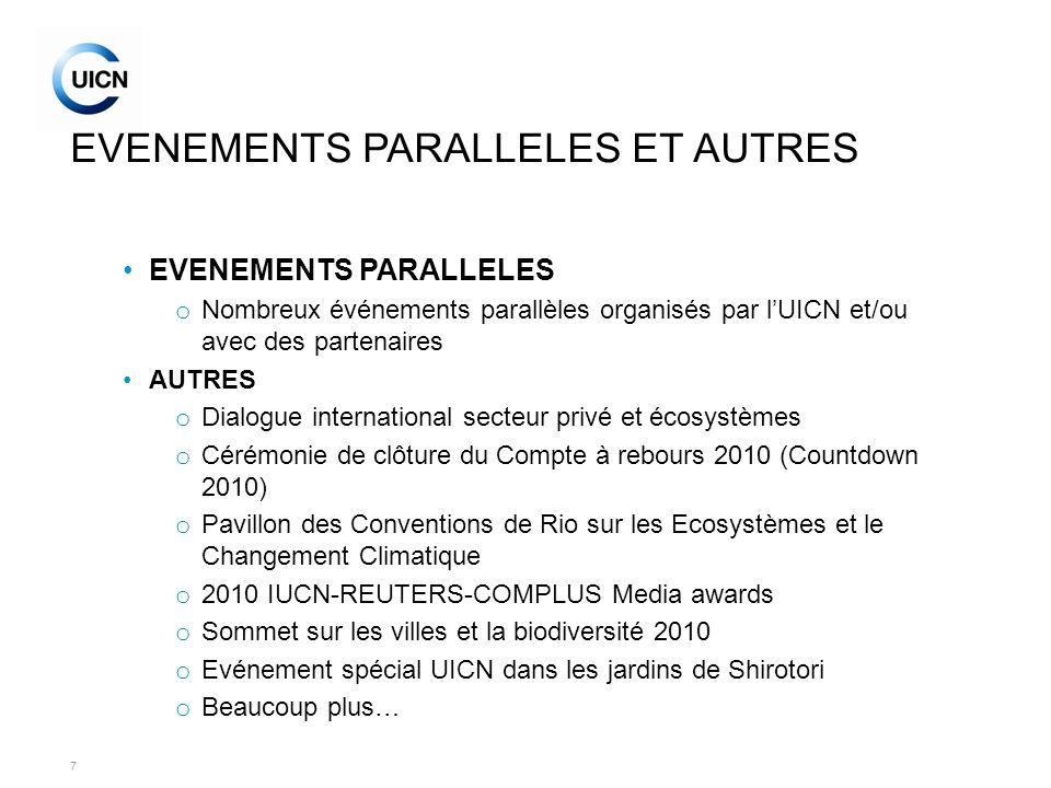 7 EVENEMENTS PARALLELES ET AUTRES EVENEMENTS PARALLELES o Nombreux événements parallèles organisés par lUICN et/ou avec des partenaires AUTRES o Dialogue international secteur privé et écosystèmes o Cérémonie de clôture du Compte à rebours 2010 (Countdown 2010) o Pavillon des Conventions de Rio sur les Ecosystèmes et le Changement Climatique o 2010 IUCN-REUTERS-COMPLUS Media awards o Sommet sur les villes et la biodiversité 2010 o Evénement spécial UICN dans les jardins de Shirotori o Beaucoup plus…