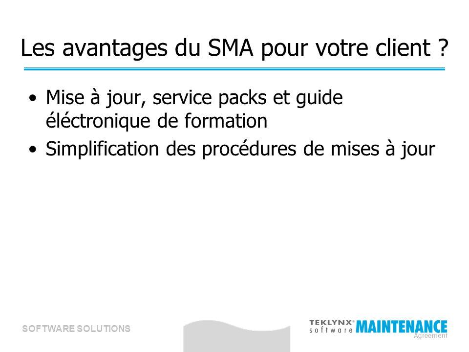 SOFTWARE SOLUTIONS Les avantages du SMA pour votre client .
