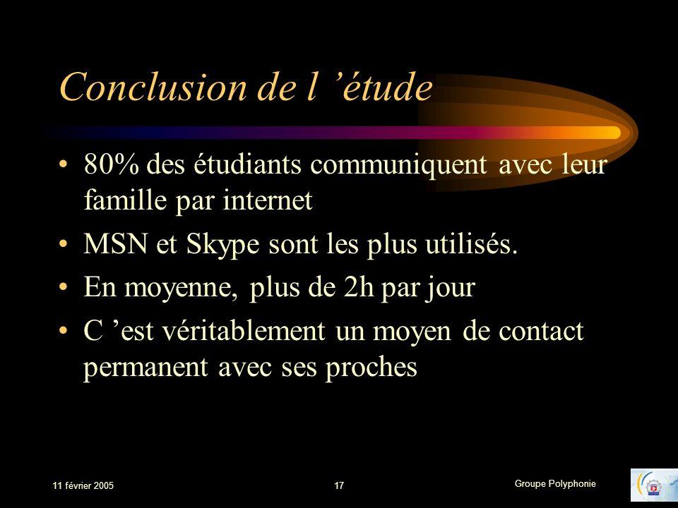 Groupe Polyphonie 11 février 200517 Conclusion de l étude 80% des étudiants communiquent avec leur famille par internet MSN et Skype sont les plus utilisés.