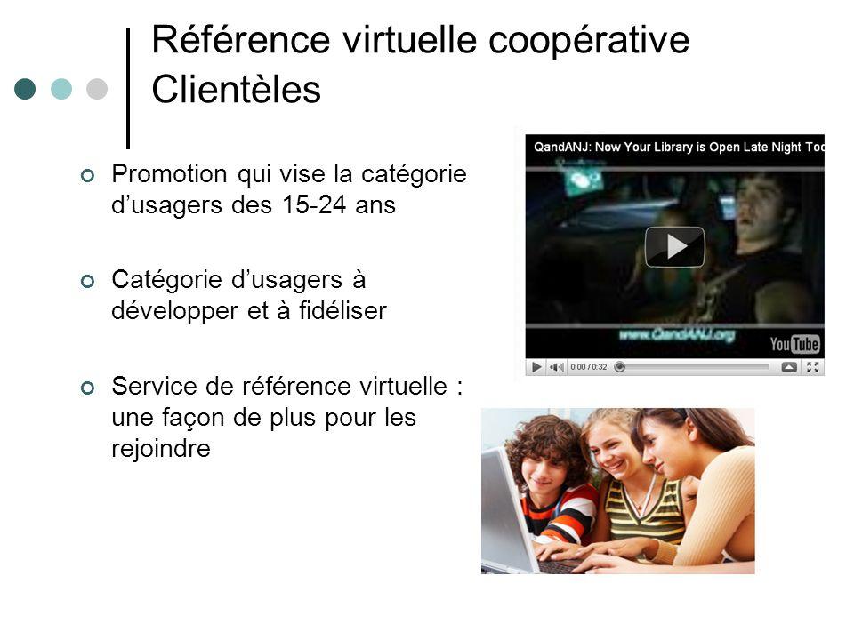 Référence virtuelle coopérative Clientèles Promotion qui vise la catégorie dusagers des 15-24 ans Catégorie dusagers à développer et à fidéliser Service de référence virtuelle : une façon de plus pour les rejoindre