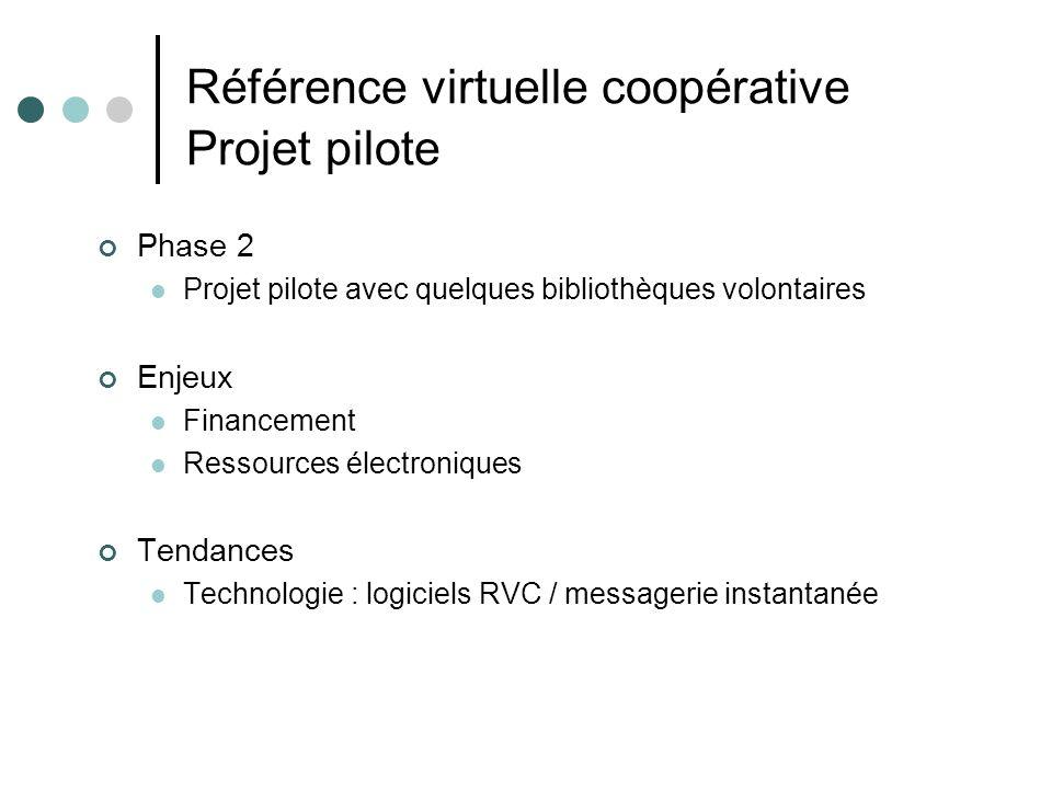 Référence virtuelle coopérative Projet pilote Phase 2 Projet pilote avec quelques bibliothèques volontaires Enjeux Financement Ressources électroniques Tendances Technologie : logiciels RVC / messagerie instantanée
