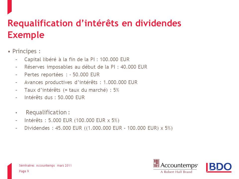 Séminaires Accountemps mars 2011 Page 9 Requalification dintérêts en dividendes Exemple Principes : -Capital libéré à la fin de la PI : 100.000 EUR -Réserves imposables au début de la PI : 40.000 EUR -Pertes reportées : - 50.000 EUR -Avances productives dintérêts : 1.000.000 EUR -Taux dintérêts (= taux du marché) : 5% -Intérêts dus : 50.000 EUR Requalification : -Intérêts : 5.000 EUR (100.000 EUR x 5%) -Dividendes : 45.000 EUR ((1.000.000 EUR – 100.000 EUR) x 5%)